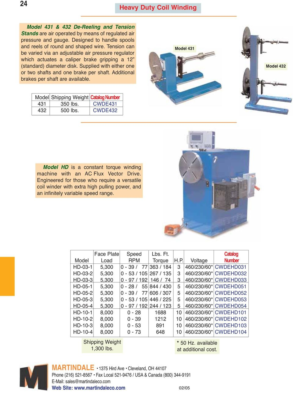 Additional brakes per shaft are available. Model 431 Model 432 431 350 lbs. CWDE431 432 500 lbs. CWDE432 Model HD is a constant torque winding machine with an AC Flux Vector Drive.