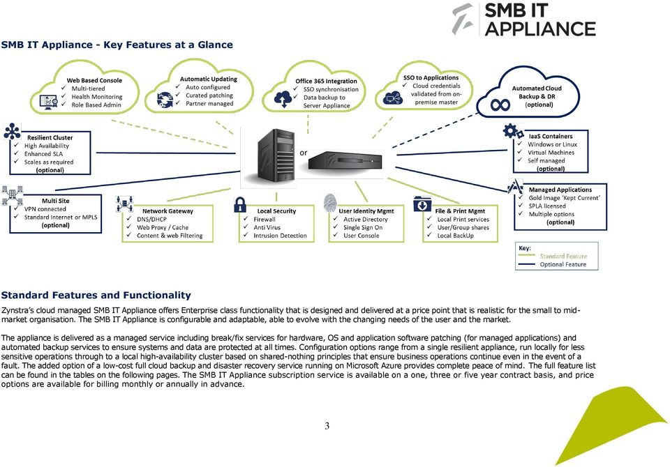 The appliance is delivered as a managed service including break/fix services for hardware, OS and application software patching (for managed applications) and automated backup services to ensure s