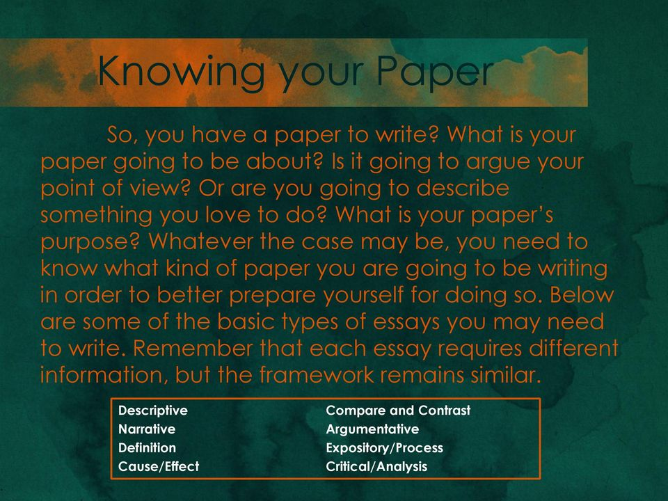 Whatever the case may be, you need to know what kind of paper you are going to be writing in order to better prepare yourself for doing so.