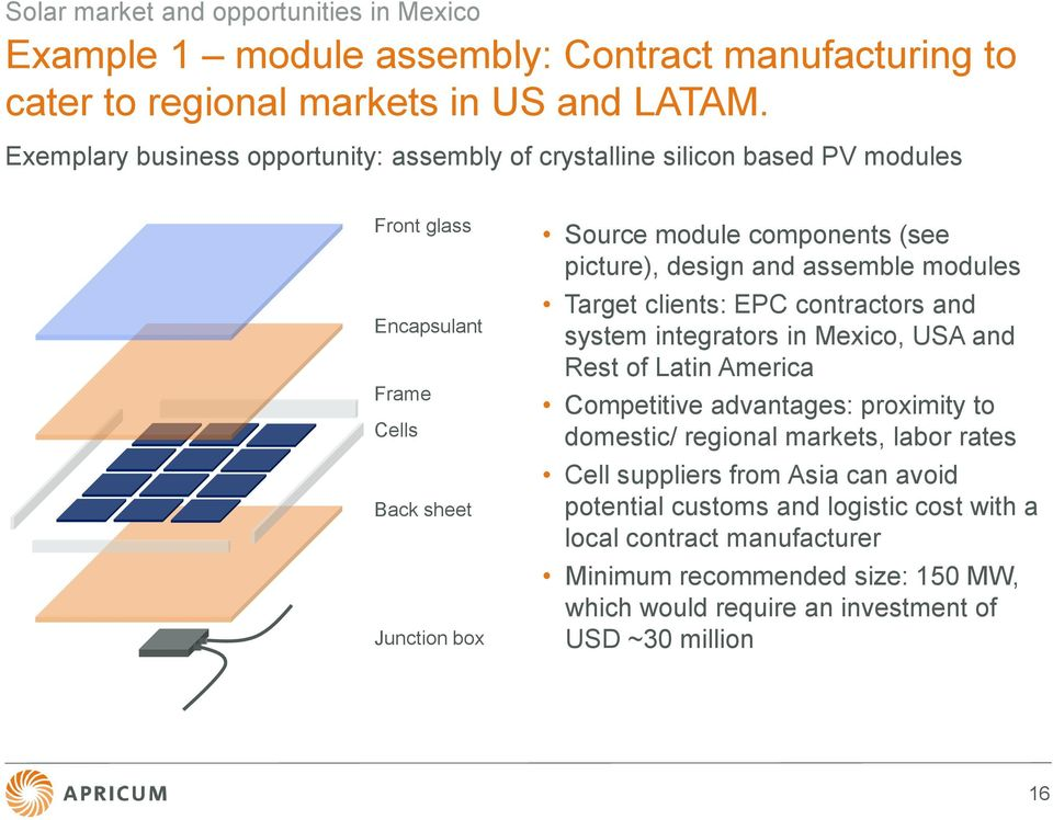 (see picture), design and assemble modules Target clients: EPC contractors and system integrators in Mexico, USA and Rest of Latin America Competitive advantages: