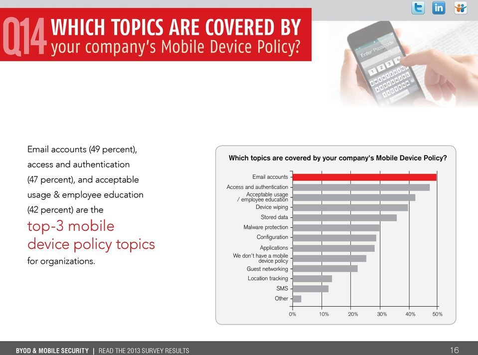 policy topics for organizations. Which topics are covered by your company's Mobile Device Policy?