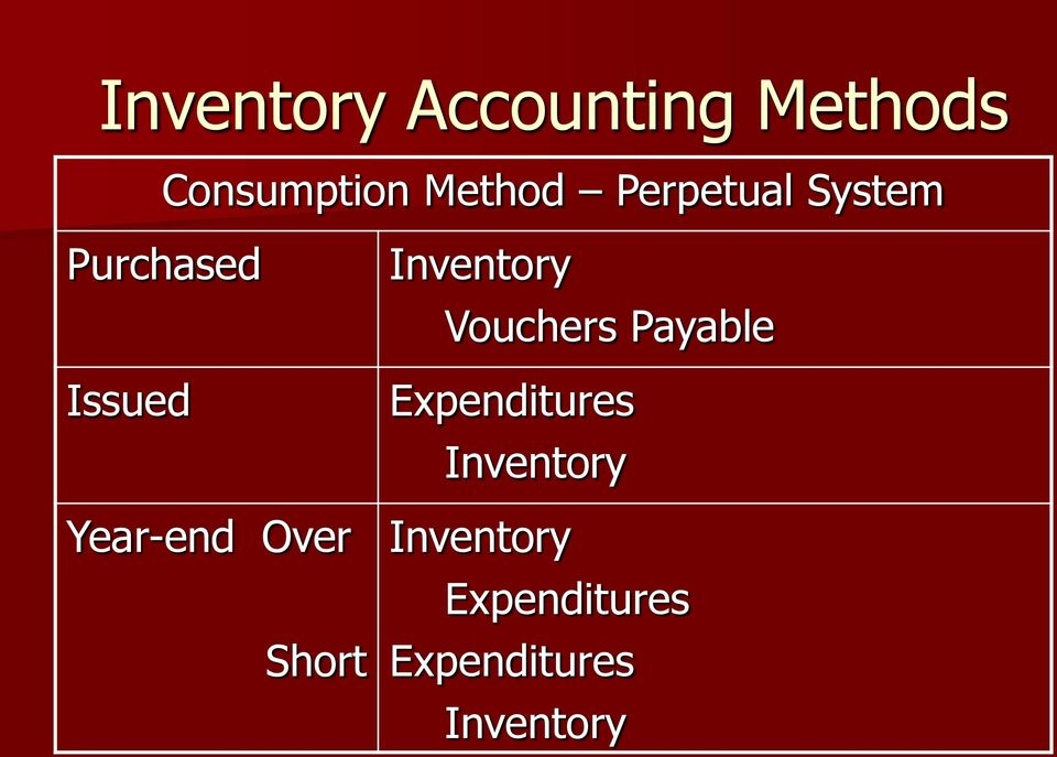 Short Inventory Vouchers Payable Expenditures
