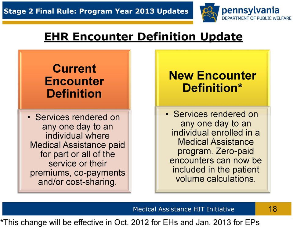 New Encounter Definition* Services rendered on any one day to an individual enrolled in a Medical Assistance program.