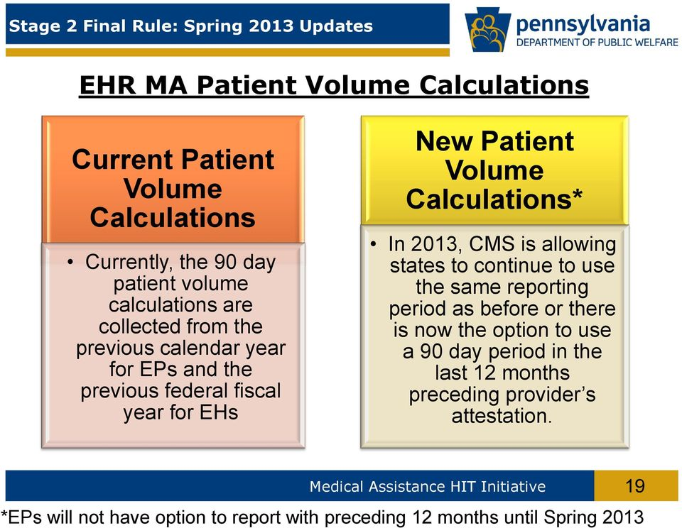 2013, CMS is allowing states to continue to use the same reporting period as before or there is now the option to use a 90 day period in the last 12