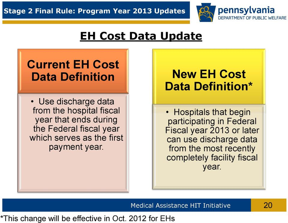 New EH Cost Data Definition* Hospitals that begin participating in Federal Fiscal year 2013 or later can use discharge data