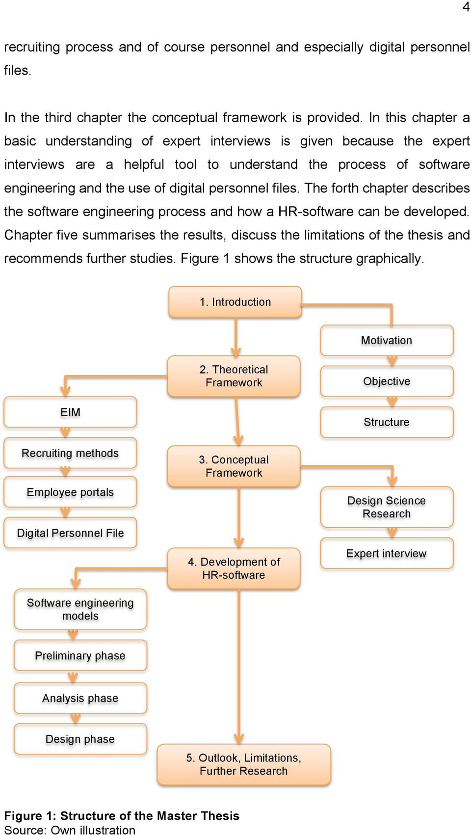 files. The forth chapter describes the software engineering process and how a HR-software can be developed.