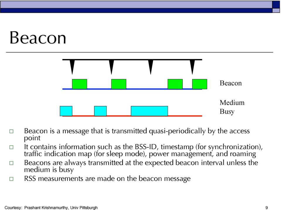 mode), power management, and roaming Beacons are always transmitted at the expected beacon interval unless the