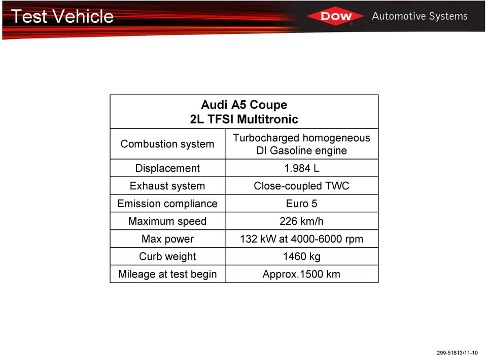 A5 Coupe 2L TFSI Multitronic Turbocharged homogeneous DI Gasoline engine 1.