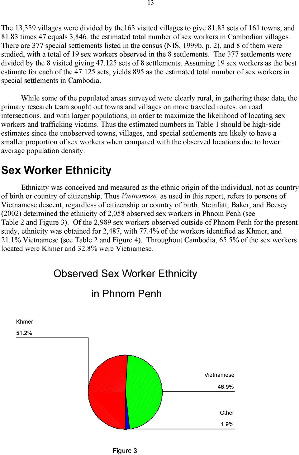 The 377 settlements were divided by the 8 visited giving 47.125 sets of 8 settlements. Assuming 19 sex workers as the best estimate for each of the 47.