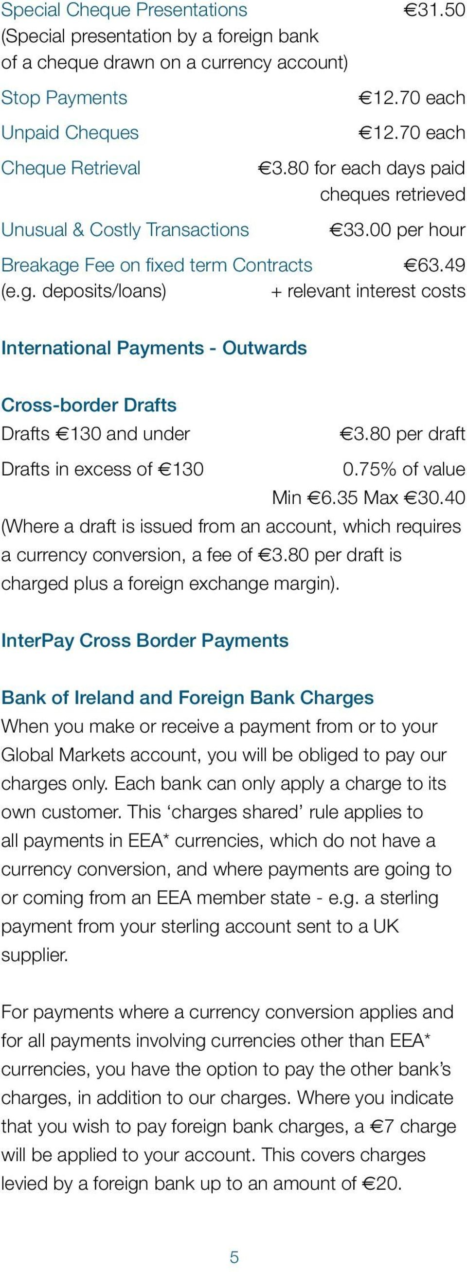 Fee on fixed term Contracts 63.49 (e.g. deposits/loans) + relevant interest costs International Payments - Outwards Cross-border Drafts Drafts 130 and under 3.80 per draft Drafts in excess of 130 0.