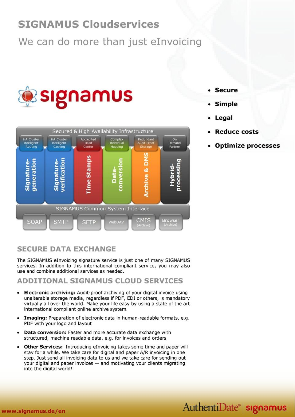 ADDITIONAL SIGNAMUS CLOUD SERVICES Electronic archiving: Audit-proof archiving of your digital invoice using unalterable storage media, regardless if PDF, EDI or others, is mandatory virtually all