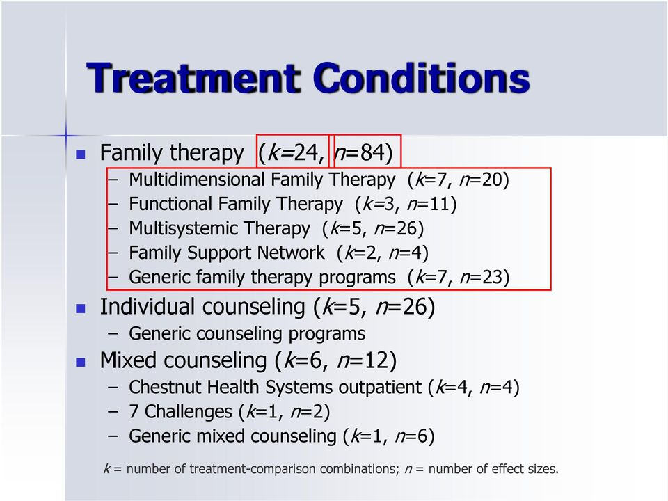 counseling (k=5, n=26) Generic counseling programs Mixed counseling (k=6, n=12) Chestnut Health Systems outpatient (k=4, n=4) 7
