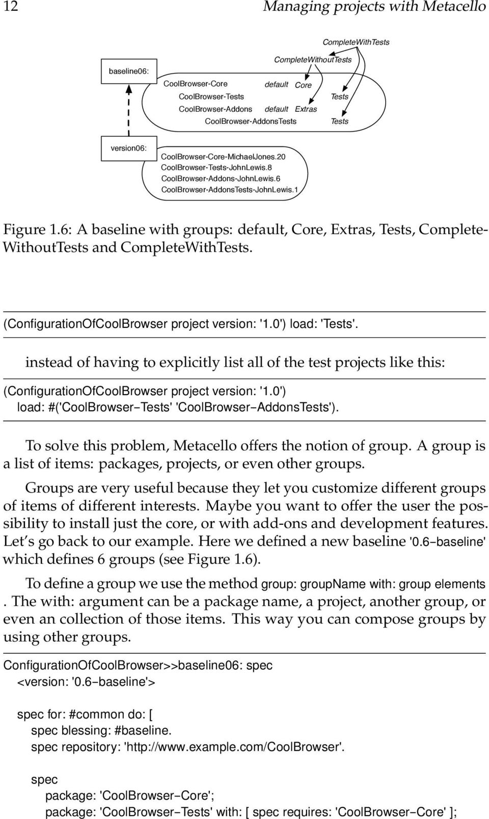 6: A baseline with groups: default, Core, Extras, Tests, Complete- WithoutTests and CompleteWithTests. (ConfigurationOfCoolBrowser project version: '1.0') load: 'Tests'.