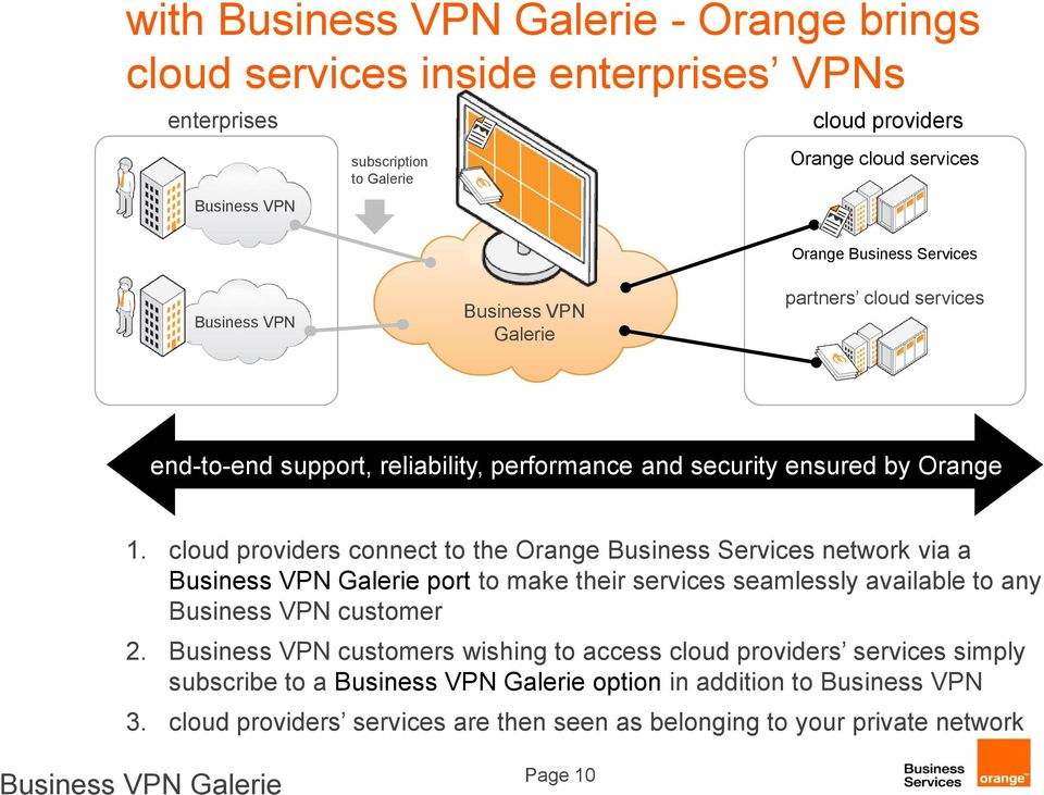 cloud providers connect to the Orange Business Services network via a Business VPN Galerie port to make their services seamlessly available to any Business VPN customer 2.
