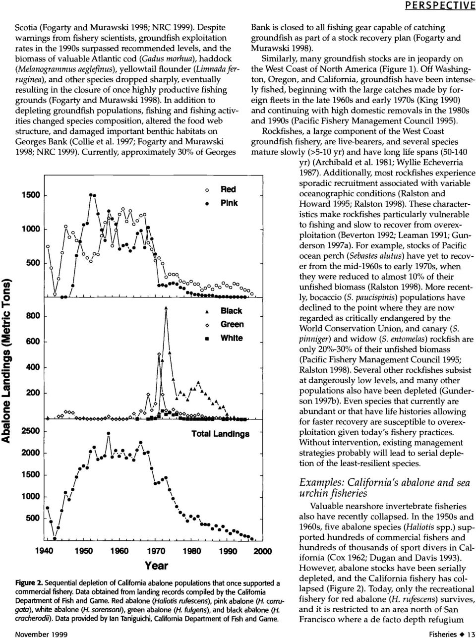 aeglefinus), yellowtail flounder (Limnadaferruginea), and other species dropped sharply, eventually resulting in the closure of once highly productive fishing grounds (Fogarty and Murawski 1998).