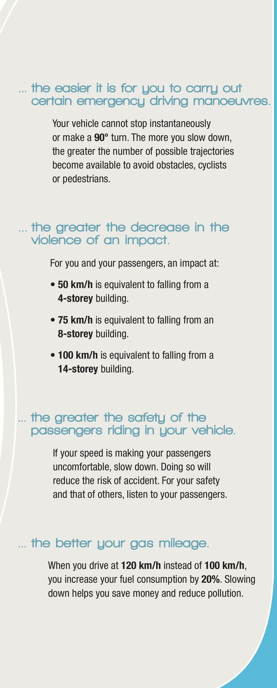 For you and your passengers, an impact at: 50 km/h is equivalent to falling from a 4-storey building. 75 km/h is equivalent to falling from an 8-storey building.