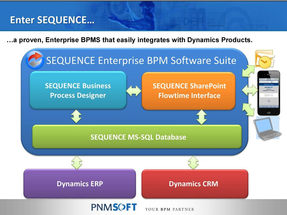 SEQUENCE Enterprise BPM Software Suite SEQUENCE Business
