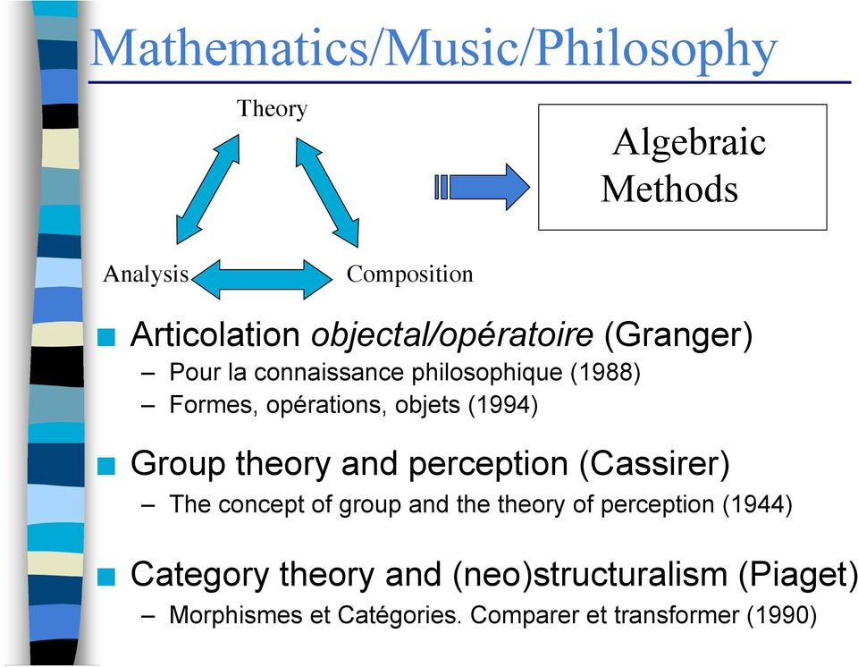 (1994) Group theory and perception (Cassirer) The concept of group and the theory of perception