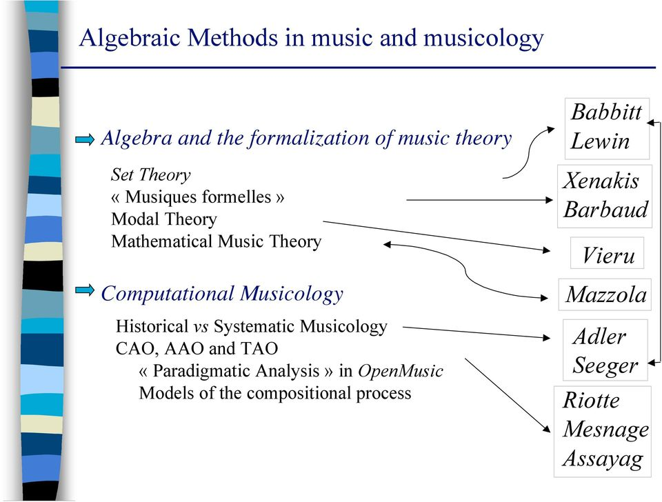 Historical vs Systematic Musicology CAO, AAO and TAO «Paradigmatic Analysis» in OpenMusic Models