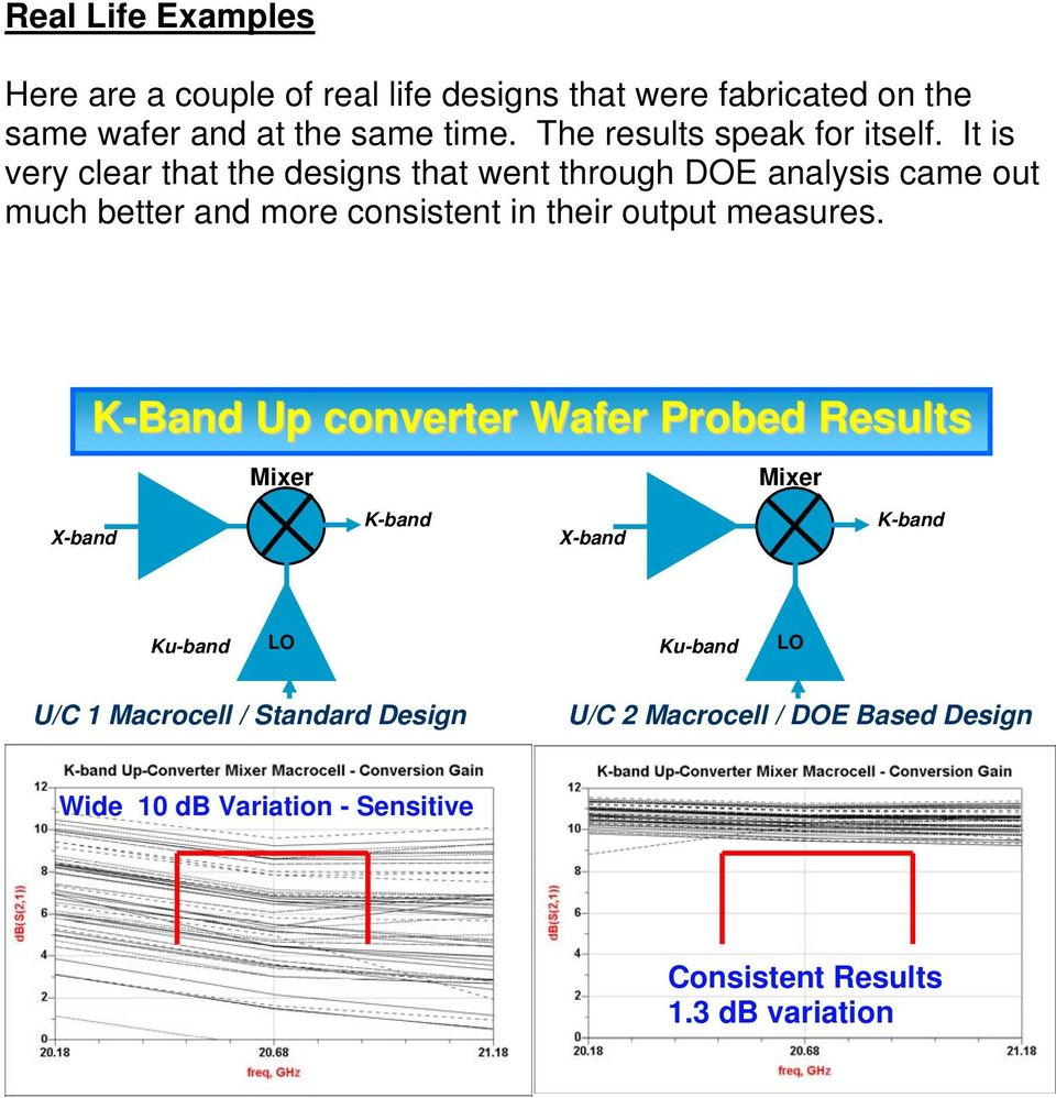 It is very clear that the designs that went through DOE analysis came out much better and more consistent in their output measures.