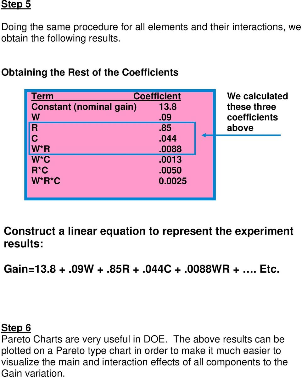 0025 We calculated these three coefficients above Construct a linear equation to represent the experiment results: Gain=13.8 +.09W +.85R +.044C +.0088WR +.