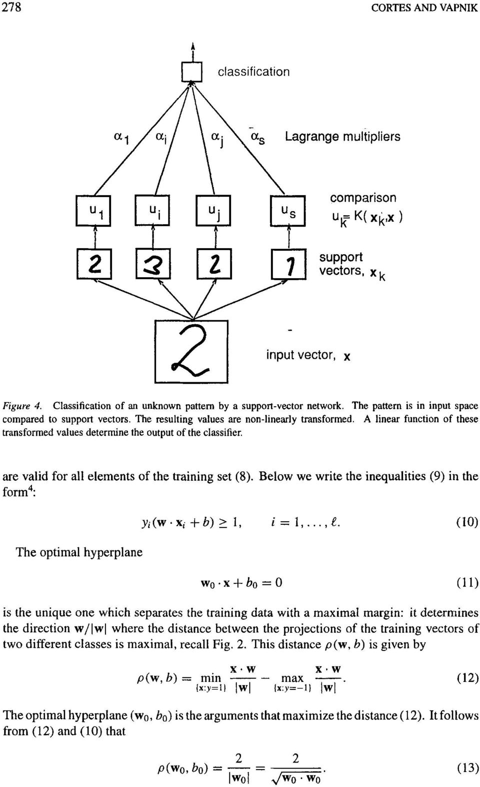 Below we write the inequalities (9) in the form4: The optimal hyperplane is the unique one which separates the training data with a maximal margin: it determines the direction w/ w where the