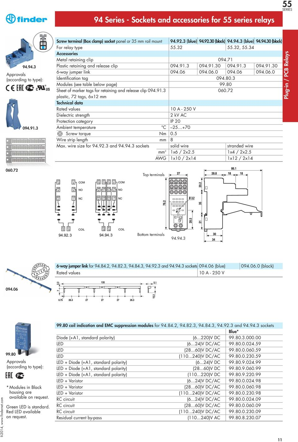 3 Modules (see table below page) 99.80 Sheet of marker tags for retaining and release clip 094.91.3 060.