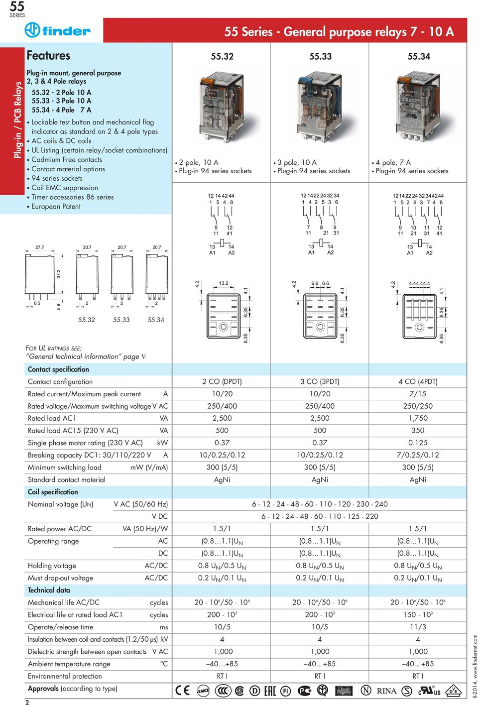 material options 94 series sockets Coil EMC suppression Timer accessories 86 series European Patent 2 pole, 10 A Plug-in 94 series sockets 3 pole, 10 A Plug-in 94 series sockets 4 pole, 7 A Plug-in
