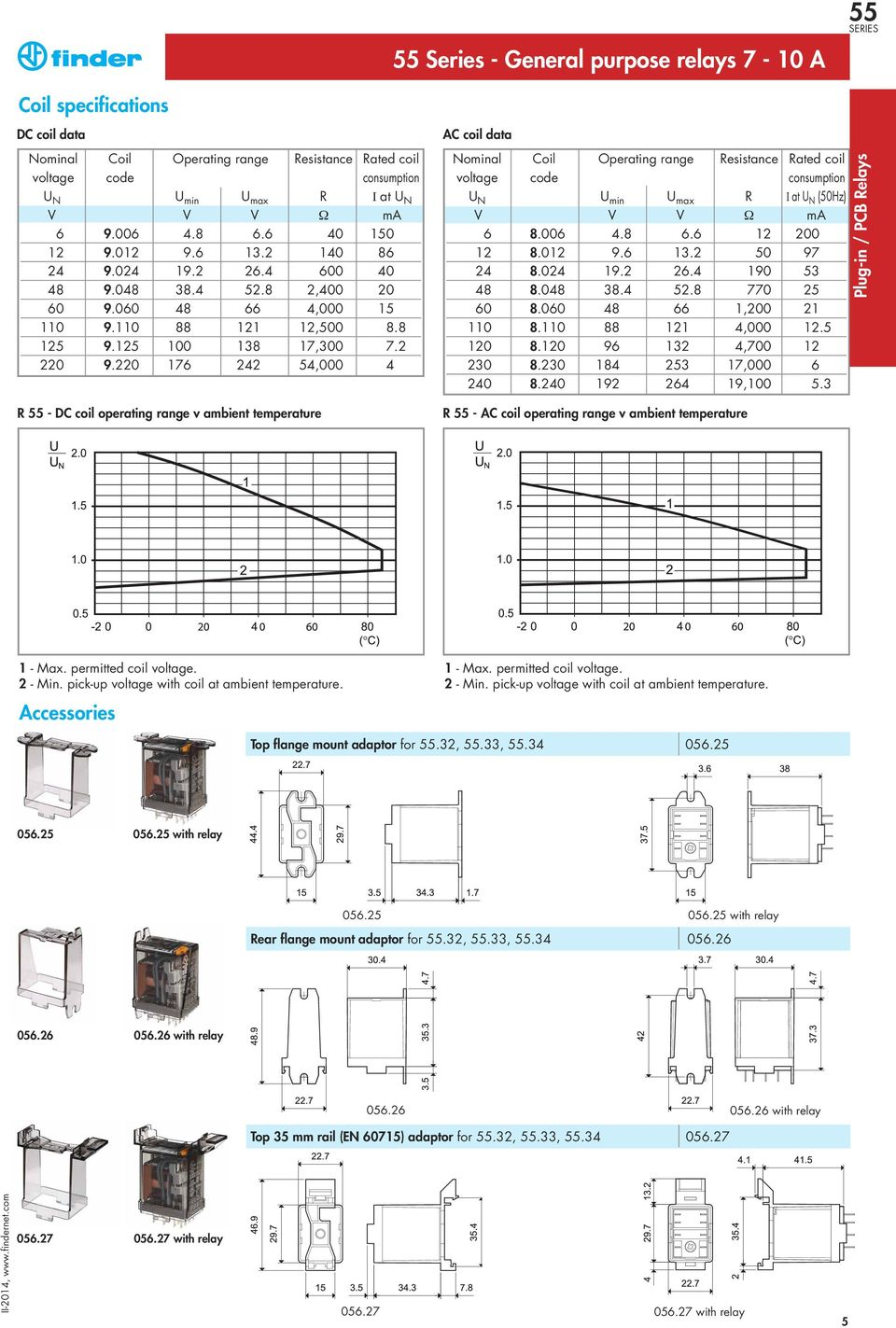 220 176 242 54,000 4 R 55 - DC coil operating range v ambient temperature AC coil data Nominal Coil Operating range Resistance Rated coil voltage code consumption U N U min U max R I at U N (50Hz) V