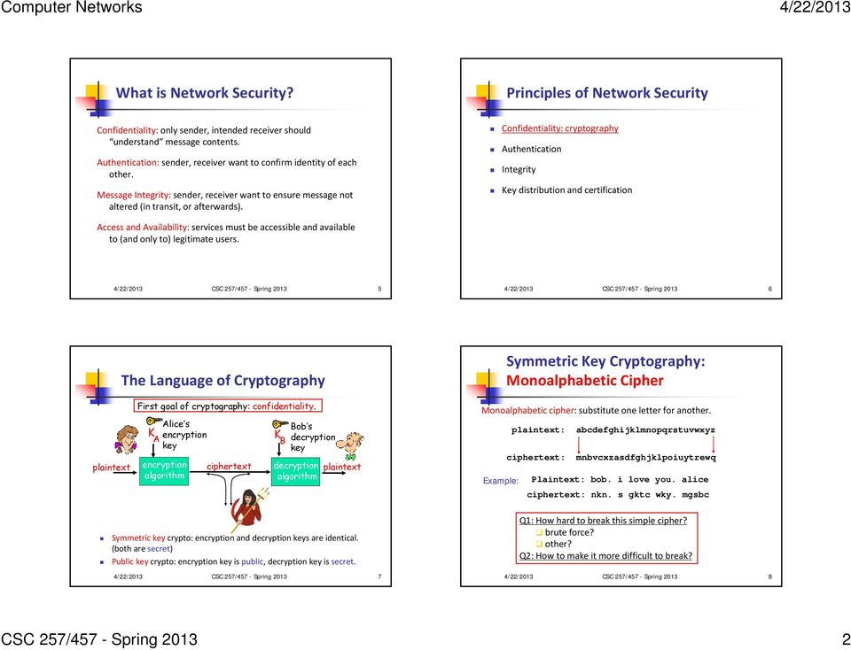Principles of Network Security - PDF