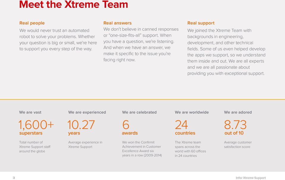 And when we have an answer, we make it specific to the issue you re facing right now. Real support We joined the Xtreme Team with backgrounds in engineering, development, and other technical fields.
