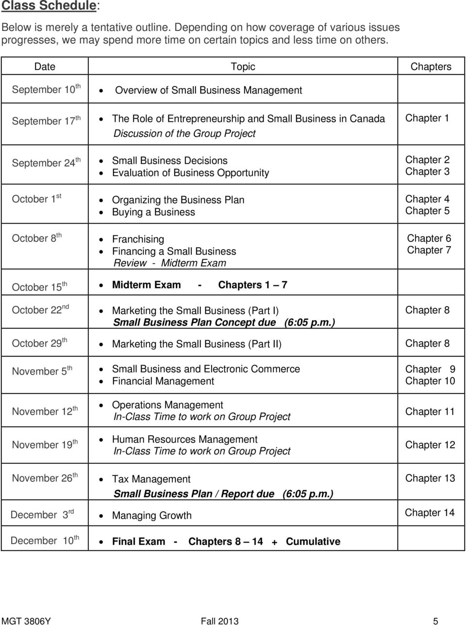24 th Small Business Decisions Evaluation of Business Opportunity Chapter 2 Chapter 3 October 1 st Organizing the Business Plan Buying a Business Chapter 4 Chapter 5 October 8 th Franchising