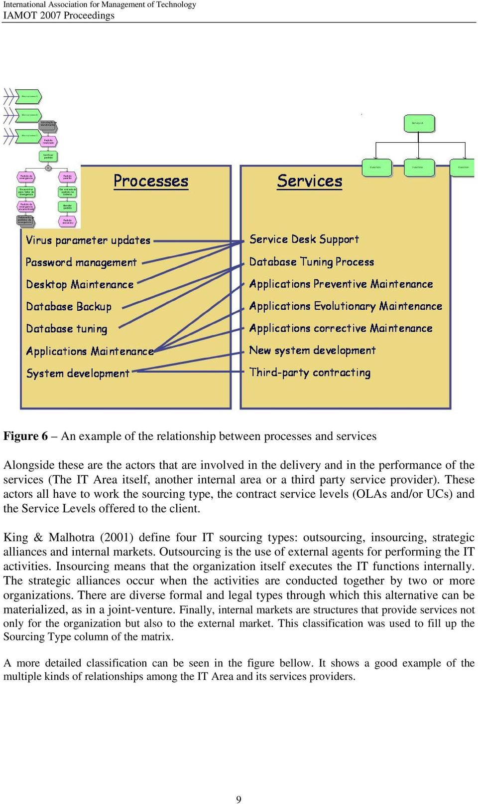 King & Malhotra (2001) define four IT sourcing types: outsourcing, insourcing, strategic alliances and internal markets. Outsourcing is the use of external agents for performing the IT activities.