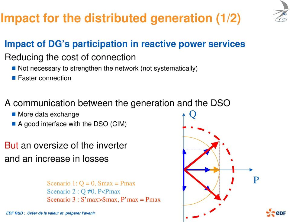 the generation and the DSO More data exchange A good interface with the DSO (CIM) But an oversize of the inverter and