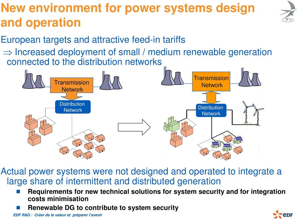 Distribution Network Actual power systems were not designed and operated to integrate a large share of intermittent and distributed