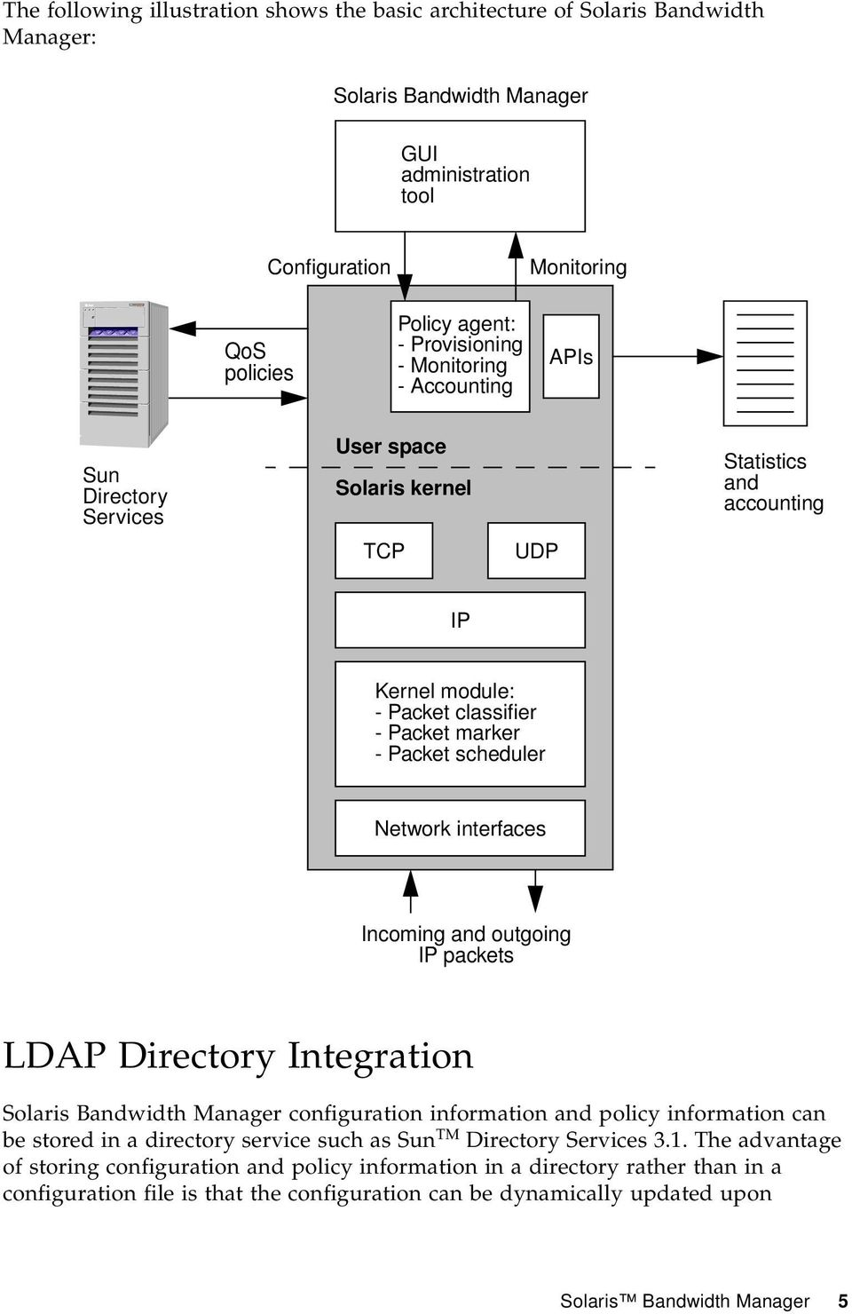 Network interfaces Incoming and outgoing IP packets LDAP Directory Integration Solaris Bandwidth Manager configuration information and policy information can be stored in a directory service such as