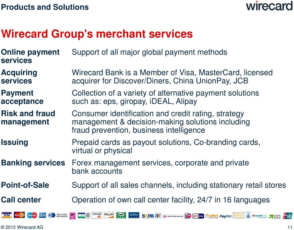 solutions such as: eps, giropay, ideal, Alipay Consumer identification and credit rating, strategy management & decision-making solutions including fraud prevention, business intelligence Prepaid