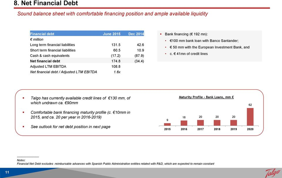 6x Bank financing ( 192 mn): 100 mm bank loan with Banco Santander; 50 mm with the European Investment Bank, and c.