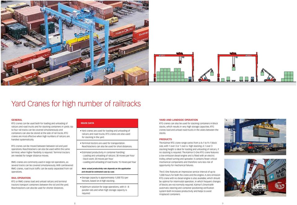 RTG cranes are most effective when high numbers of railcars are handled systematically. RTG cranes can be moved between between rail and yard operations.