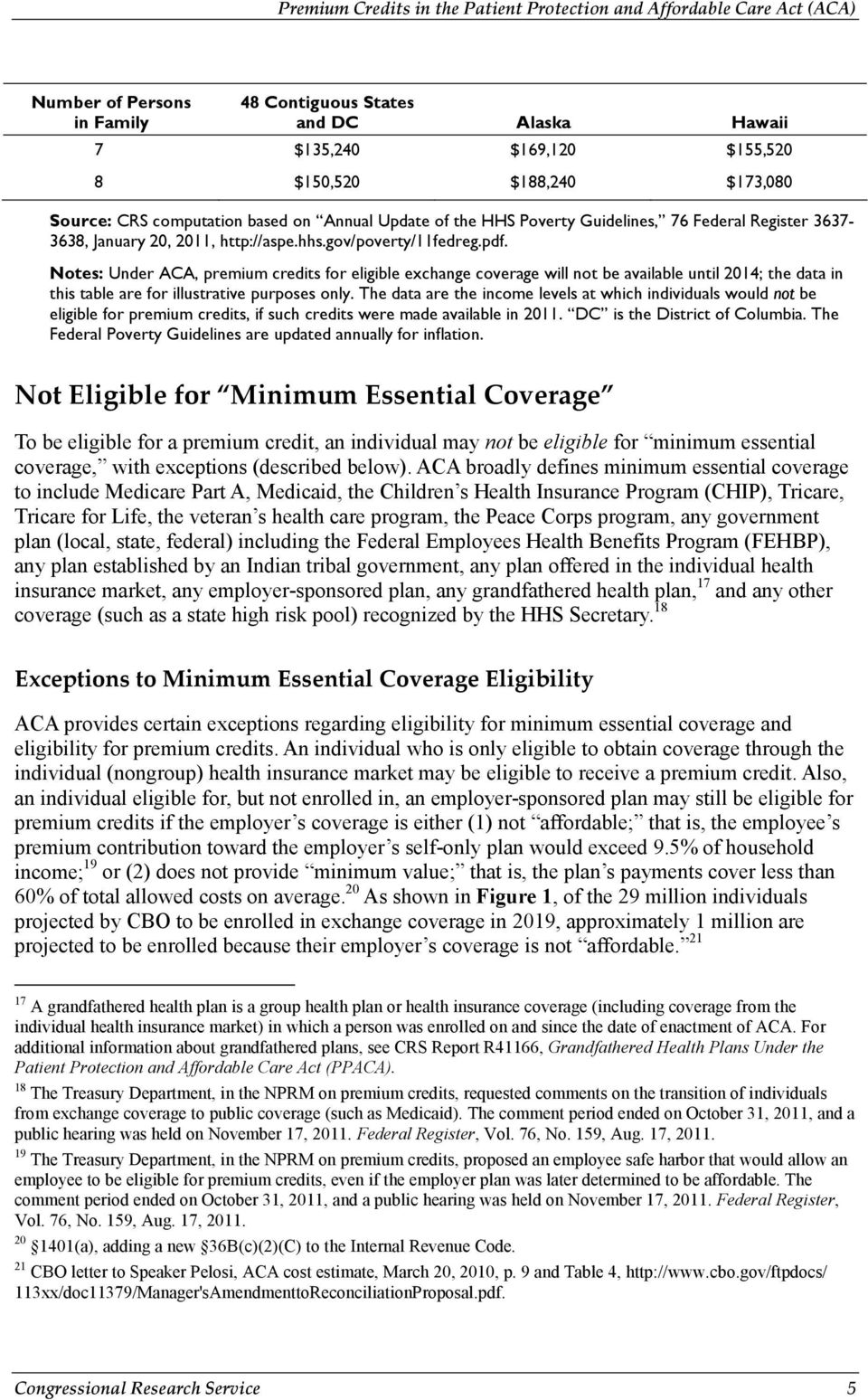 Notes: Under ACA, premium credits for eligible exchange coverage will not be available until 2014; the data in this table are for illustrative purposes only.