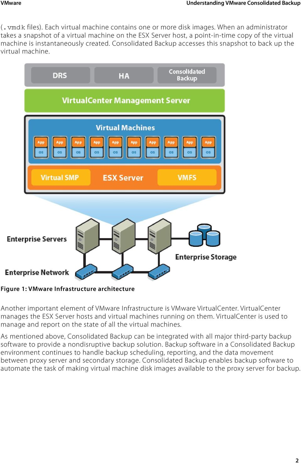 Consolidated Backup accesses this snapshot to back up the virtual machine. Figure 1: VMware Infrastructure architecture Another important element of VMware Infrastructure is VMware VirtualCenter.