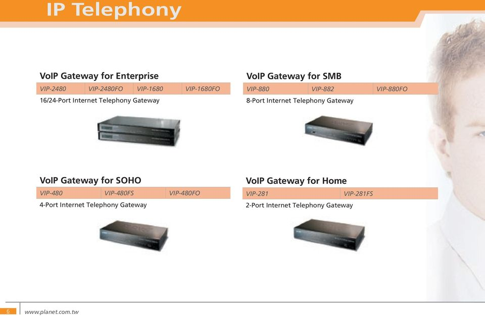 Telephony Gateway VoIP Gateway for SOHO VIP-480 VIP-480FS VIP-480FO 4-Port Internet Telephony