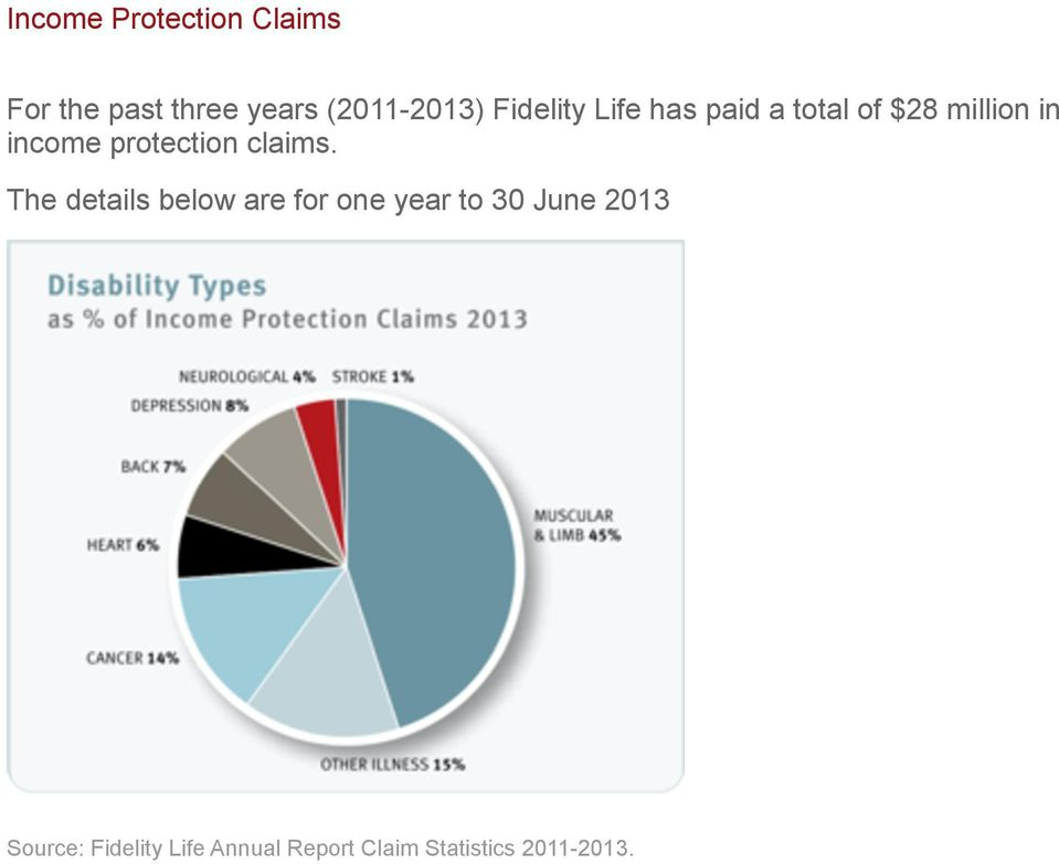 protection claims.