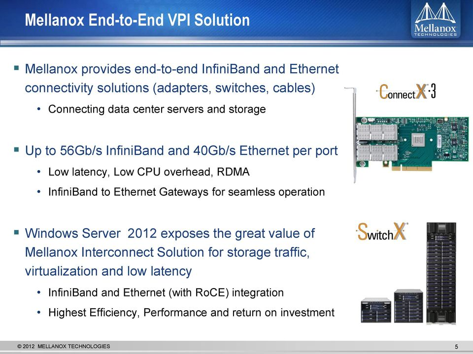 Ethernet Gateways for seamless operation Windows Server 2012 exposes the great value of Mellanox Interconnect Solution for storage traffic,