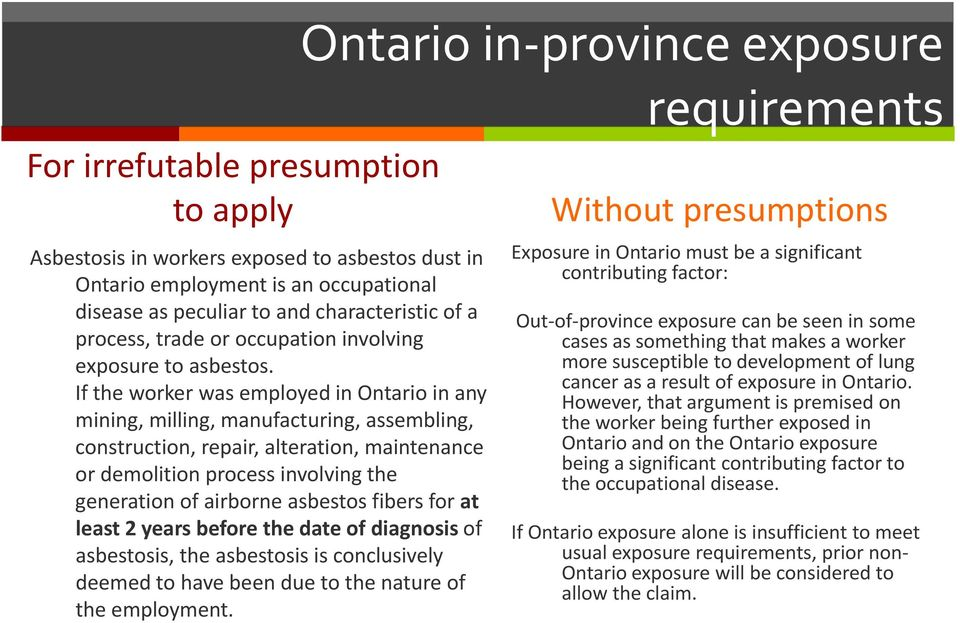 If the worker was employed in Ontario in any mining, milling, manufacturing, assembling, construction, repair, alteration, maintenance or demolition process involving the generation of airborne