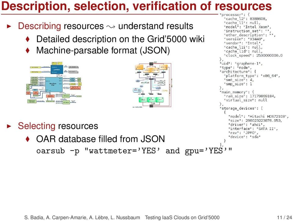"Selecting resources OAR database filled from JSON oarsub -p ""wattmeter= YES and gpu="