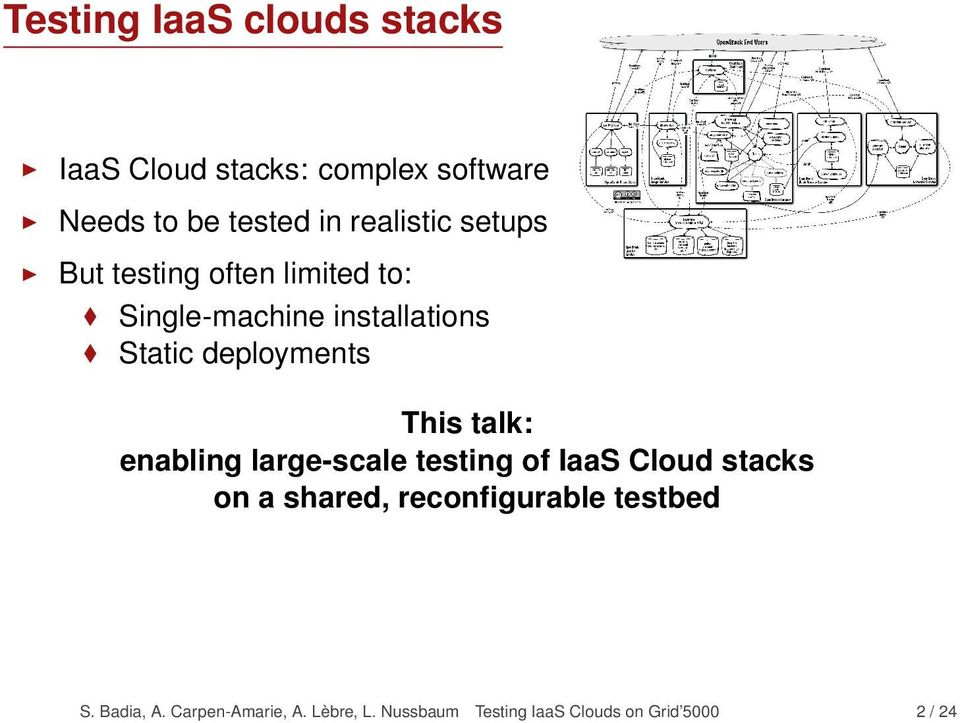deployments This talk: enabling large-scale testing of IaaS Cloud stacks on a shared,