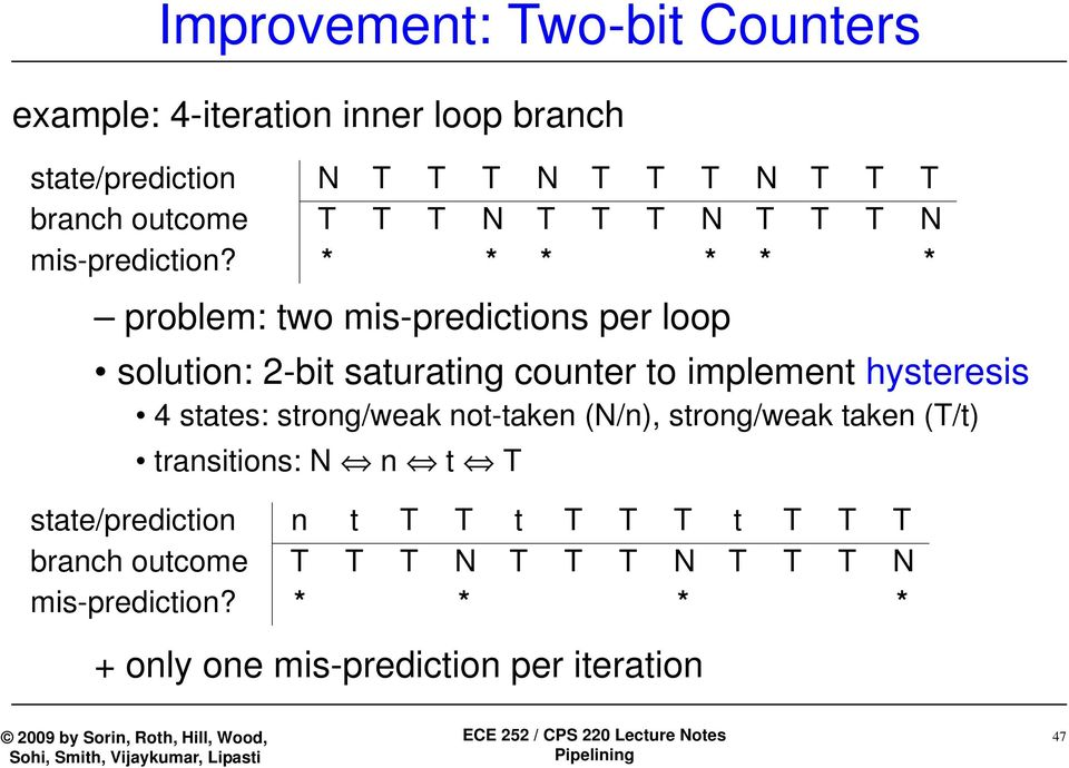 * * * * * * problem: two mis-predictions per loop solution: 2-bit saturating counter to implement hysteresis 4 states: