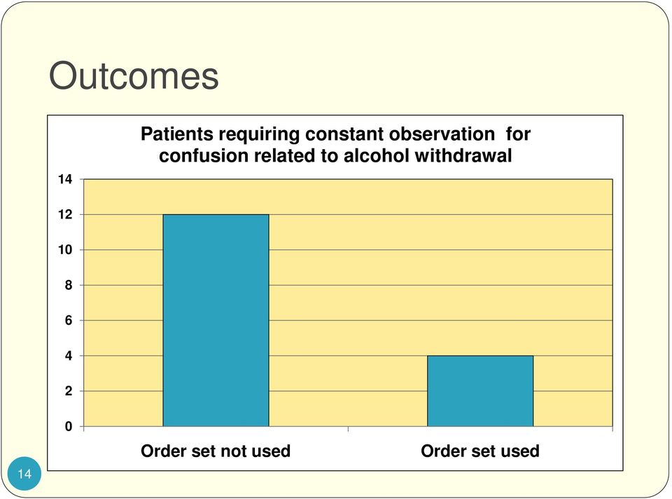related to alcohol withdrawal 12 10