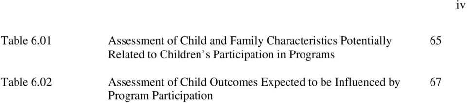 Potentially 65 Related to Children s Participation in
